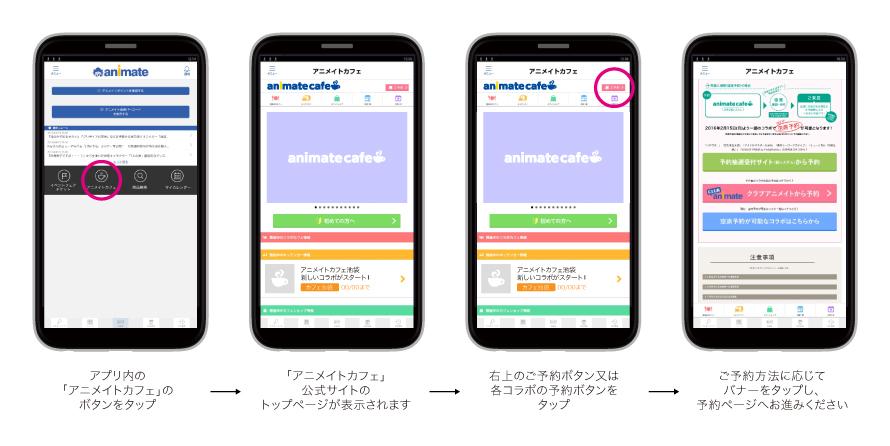 app_flow